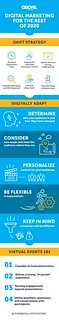 0611-GR-Digital-Marketing-for-the-rest-of-2020-full-infographic | by AsifKahn
