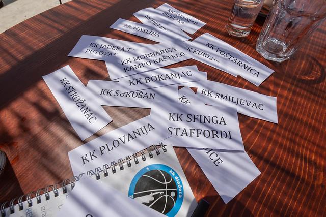 Ždrijeb skupina Zadarske ljetne lige 2020