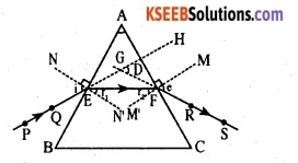KSEEB Class 10 Science Important Questions Chapter 11 Human Eye and Colourful World 16