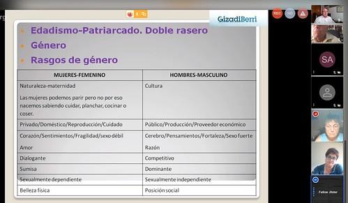 Videoconferencia de Gizadiberri con Mónica Ramos, antropóloga y geriatra feminista