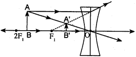 KSEEB Class 10 Science Important Questions Chapter 10 Light Reflection and Refraction img76