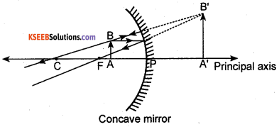 KSEEB Class 10 Science Important Questions Chapter 10 Light Reflection and Refraction img31