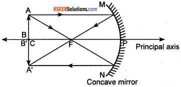 KSEEB Class 10 Science Important Questions Chapter 10 Light Reflection and Refraction img17