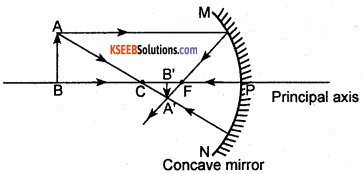 KSEEB Class 10 Science Important Questions Chapter 10 Light Reflection and Refraction img16