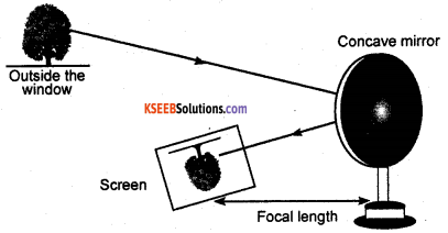 KSEEB Class 10 Science Important Questions Chapter 10 Light Reflection and Refraction img10