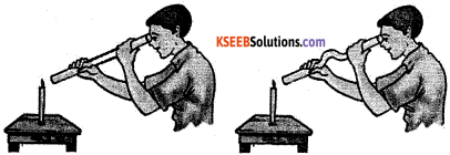 KSEEB Class 10 Science Important Questions Chapter 10 Light Reflection and Refraction img1