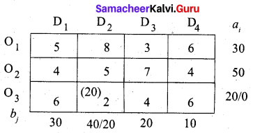 Samacheer Kalvi 12th Business Maths Solutions Chapter 10 Operations Research Miscellaneous Problems Q2.1