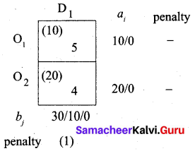 Samacheer Kalvi 12th Business Maths Solutions Chapter 10 Operations Research Miscellaneous Problems Q2.11
