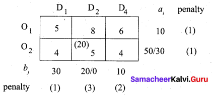 Samacheer Kalvi 12th Business Maths Solutions Chapter 10 Operations Research Miscellaneous Problems Q2.9