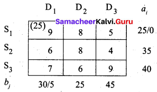 Samacheer Kalvi 12th Business Maths Solutions Chapter 10 Operations Research Miscellaneous Problems Q3.1