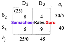 Samacheer Kalvi 12th Business Maths Solutions Chapter 10 Operations Research Miscellaneous Problems Q3.3