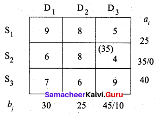 Samacheer Kalvi 12th Business Maths Solutions Chapter 10 Operations Research Miscellaneous Problems Q3.6
