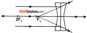 KSEEB Class 10 Science Important Questions Chapter 10 Light Reflection and Refraction img75