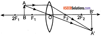 KSEEB Class 10 Science Important Questions Chapter 10 Light Reflection and Refraction img69