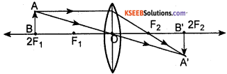 KSEEB Class 10 Science Important Questions Chapter 10 Light Reflection and Refraction img68