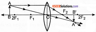 KSEEB Class 10 Science Important Questions Chapter 10 Light Reflection and Refraction img67
