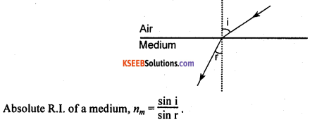 KSEEB Class 10 Science Important Questions Chapter 10 Light Reflection and Refraction img45