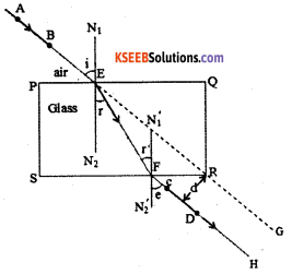 KSEEB Class 10 Science Important Questions Chapter 10 Light Reflection and Refraction img43