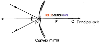 KSEEB Class 10 Science Important Questions Chapter 10 Light Reflection and Refraction img24