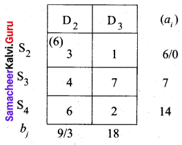 Samacheer Kalvi 12th Business Maths Solutions Chapter 10 Operations Research Miscellaneous Problems Q1.3