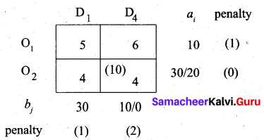 Samacheer Kalvi 12th Business Maths Solutions Chapter 10 Operations Research Miscellaneous Problems Q2.10