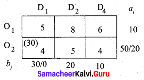 Samacheer Kalvi 12th Business Maths Solutions Chapter 10 Operations Research Miscellaneous Problems Q2.3