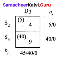 Samacheer Kalvi 12th Business Maths Solutions Chapter 10 Operations Research Miscellaneous Problems Q3.4