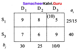 Samacheer Kalvi 12th Business Maths Solutions Chapter 10 Operations Research Miscellaneous Problems Q3.7