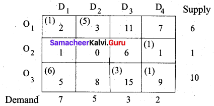 Samacheer Kalvi 12th Business Maths Solutions Chapter 10 Operations Research Miscellaneous Problems Q4.6