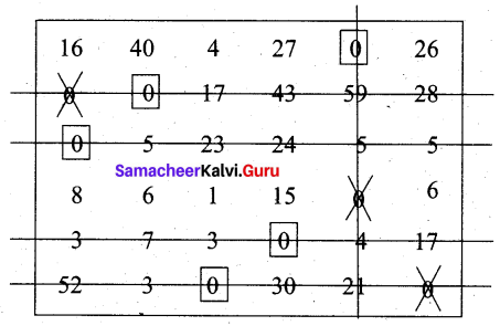 Samacheer Kalvi 12th Business Maths Solutions Chapter 10 Operations Research Miscellaneous Problems Q6.4