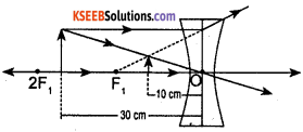KSEEB Class 10 Science Important Questions Chapter 10 Light Reflection and Refraction img83