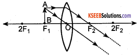 KSEEB Class 10 Science Important Questions Chapter 10 Light Reflection and Refraction img70