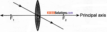 KSEEB Class 10 Science Important Questions Chapter 10 Light Reflection and Refraction img65