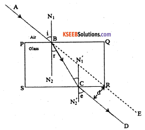 KSEEB Class 10 Science Important Questions Chapter 10 Light Reflection and Refraction img42