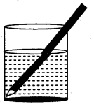 KSEEB Class 10 Science Important Questions Chapter 10 Light Reflection and Refraction img41