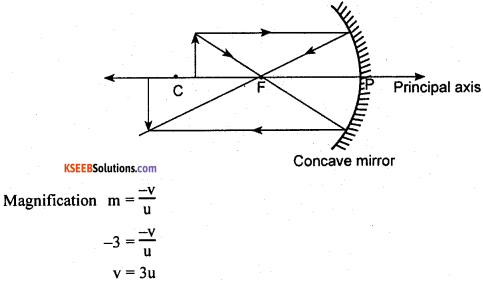KSEEB Class 10 Science Important Questions Chapter 10 Light Reflection and Refraction img30