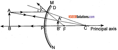 KSEEB Class 10 Science Important Questions Chapter 10 Light Reflection and Refraction img25