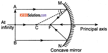 KSEEB Class 10 Science Important Questions Chapter 10 Light Reflection and Refraction img15
