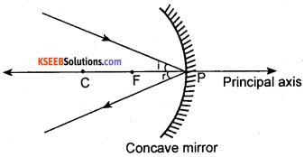 KSEEB Class 10 Science Important Questions Chapter 10 Light Reflection and Refraction img14