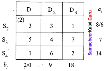 Samacheer Kalvi 12th Business Maths Solutions Chapter 10 Operations Research Miscellaneous Problems Q1.2