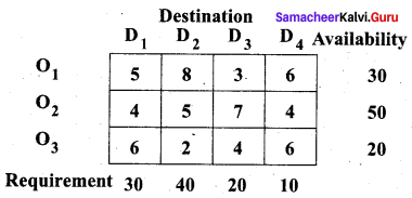 Samacheer Kalvi 12th Business Maths Solutions Chapter 10 Operations Research Miscellaneous Problems Q2