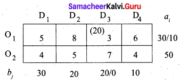 Samacheer Kalvi 12th Business Maths Solutions Chapter 10 Operations Research Miscellaneous Problems Q2.2