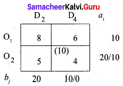 Samacheer Kalvi 12th Business Maths Solutions Chapter 10 Operations Research Miscellaneous Problems Q2.4