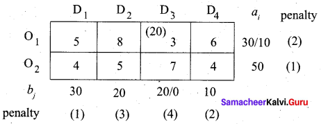 Samacheer Kalvi 12th Business Maths Solutions Chapter 10 Operations Research Miscellaneous Problems Q2.8