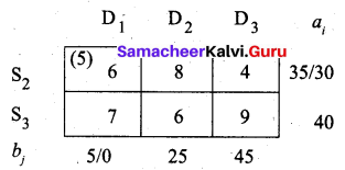 Samacheer Kalvi 12th Business Maths Solutions Chapter 10 Operations Research Miscellaneous Problems Q3.2