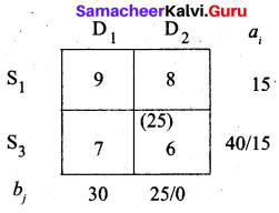 Samacheer Kalvi 12th Business Maths Solutions Chapter 10 Operations Research Miscellaneous Problems Q3.8