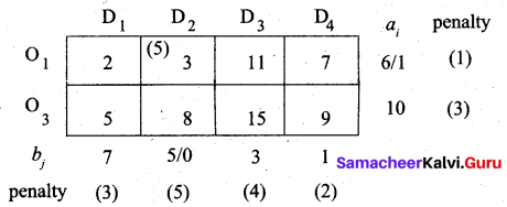 Samacheer Kalvi 12th Business Maths Solutions Chapter 10 Operations Research Miscellaneous Problems Q4.2