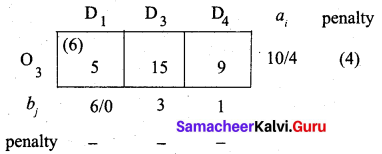 Samacheer Kalvi 12th Business Maths Solutions Chapter 10 Operations Research Miscellaneous Problems Q4.4