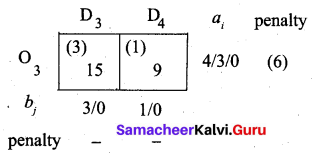 Samacheer Kalvi 12th Business Maths Solutions Chapter 10 Operations Research Miscellaneous Problems Q4.5