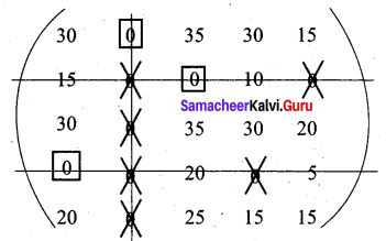 Samacheer Kalvi 12th Business Maths Solutions Chapter 10 Operations Research Miscellaneous Problems Q5.4